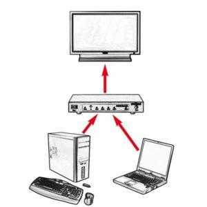 14013572 - ROLINE HDMI/DisplayPort Selector, 2-Port [14.01.3572]